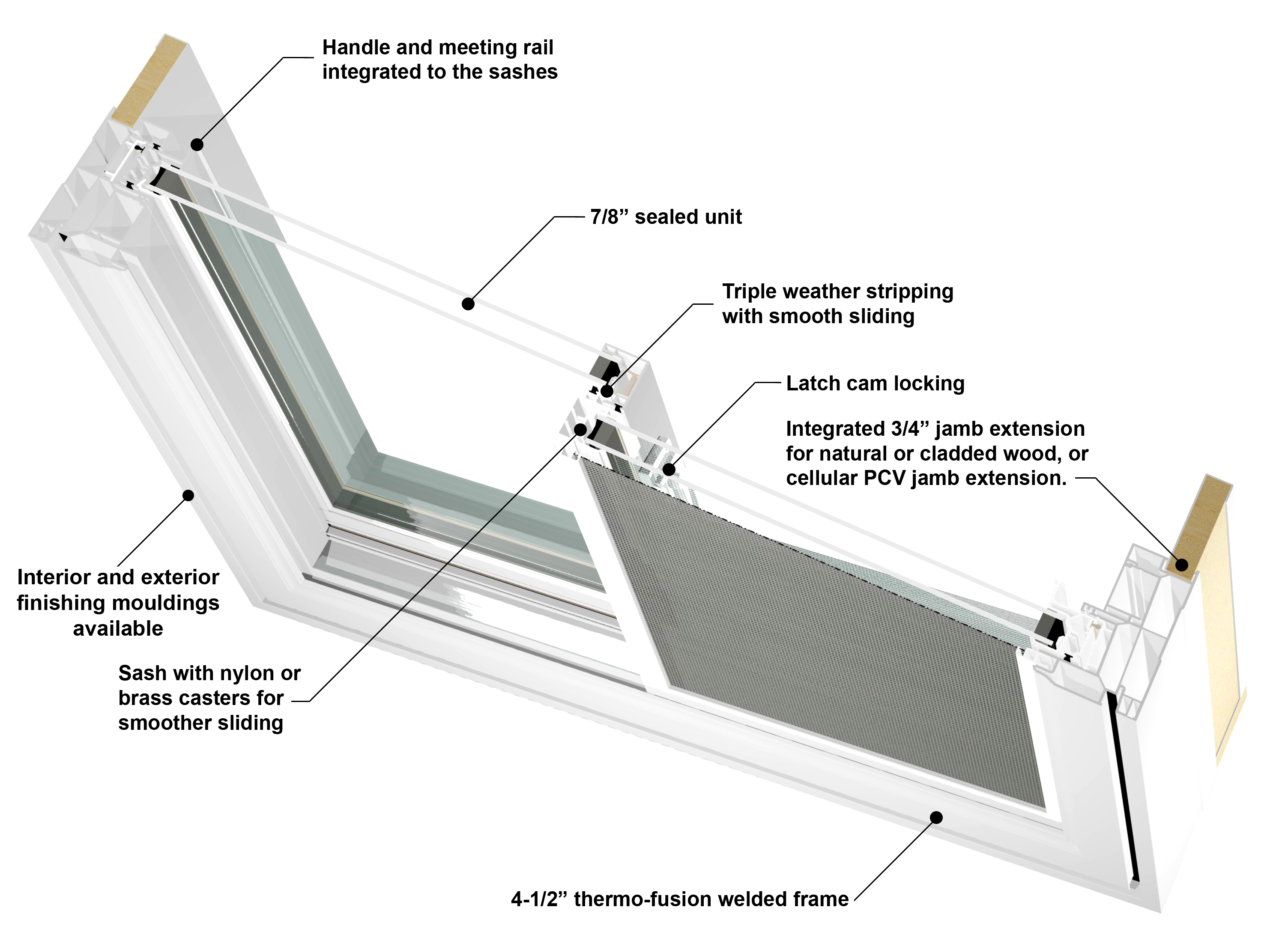 Tecniplast products windows systems double hung for Fenetre a guillotine